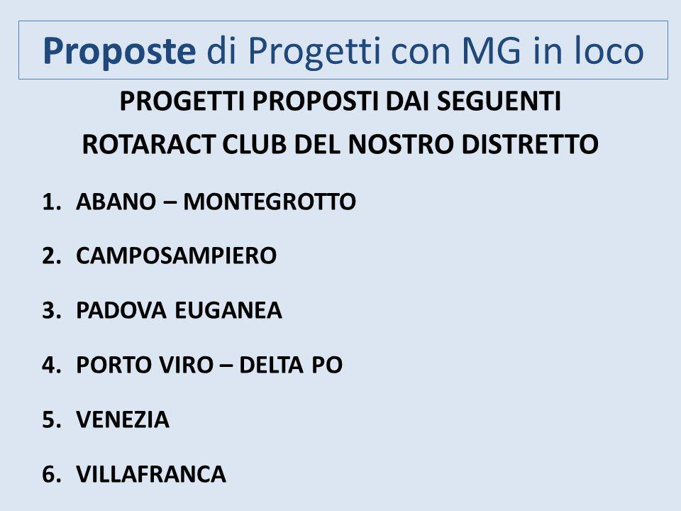 Proposte di Progetti con MG in loco PROGETTI PROPOSTI DAI SEGUENTI ROTARACT CLUB DEL NOSTRO DISTRETTO 1.ABANO – MONTEGROTTO 2.CAMPOSAMPIERO 3.PADOVA E