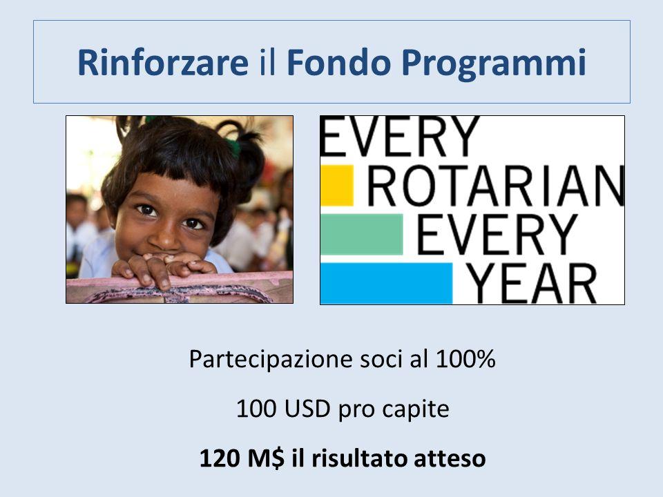 Partecipazione soci al 100% 100 USD pro capite 120 M$ il risultato atteso Rinforzare il Fondo Programmi
