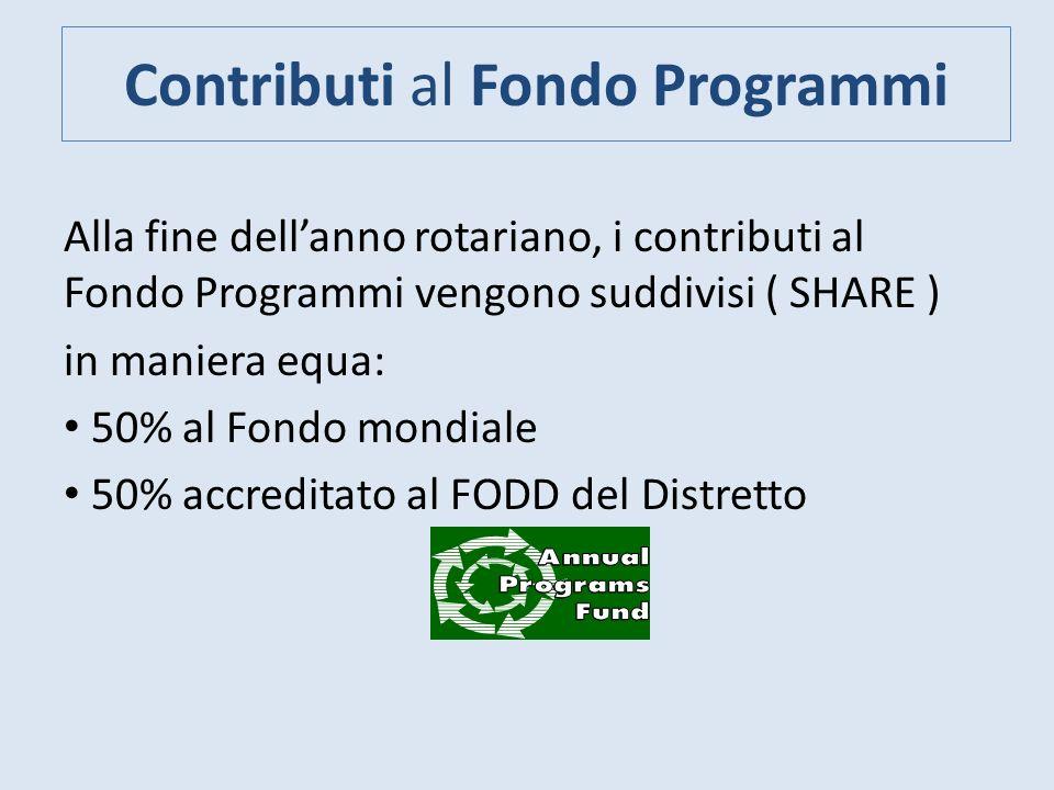 Contributi al Fondo Programmi Alla fine dellanno rotariano, i contributi al Fondo Programmi vengono suddivisi ( SHARE ) in maniera equa: 50% al Fondo
