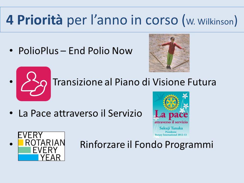 4 Priorità per lanno in corso ( W. Wilkinson ) PolioPlus – End Polio Now Transizione al Piano di Visione Futura La Pace attraverso il Servizio Rinforz