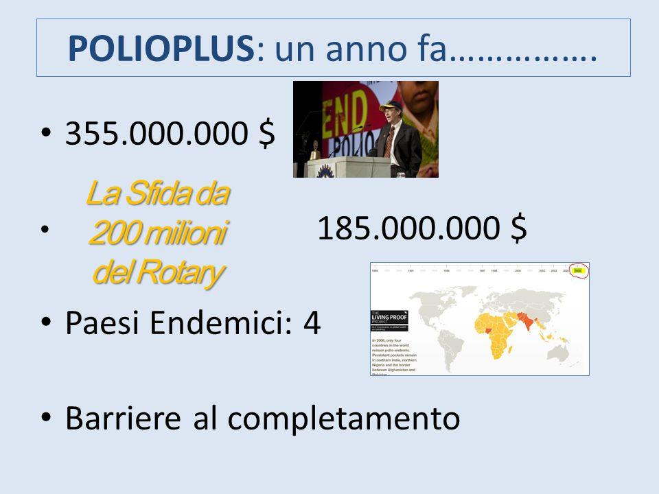 POLIOPLUS: un anno fa……………. 355.000.000 $ 185.000.000 $ Paesi Endemici: 4 Barriere al completamento La Sfida da 200 milioni del Rotary
