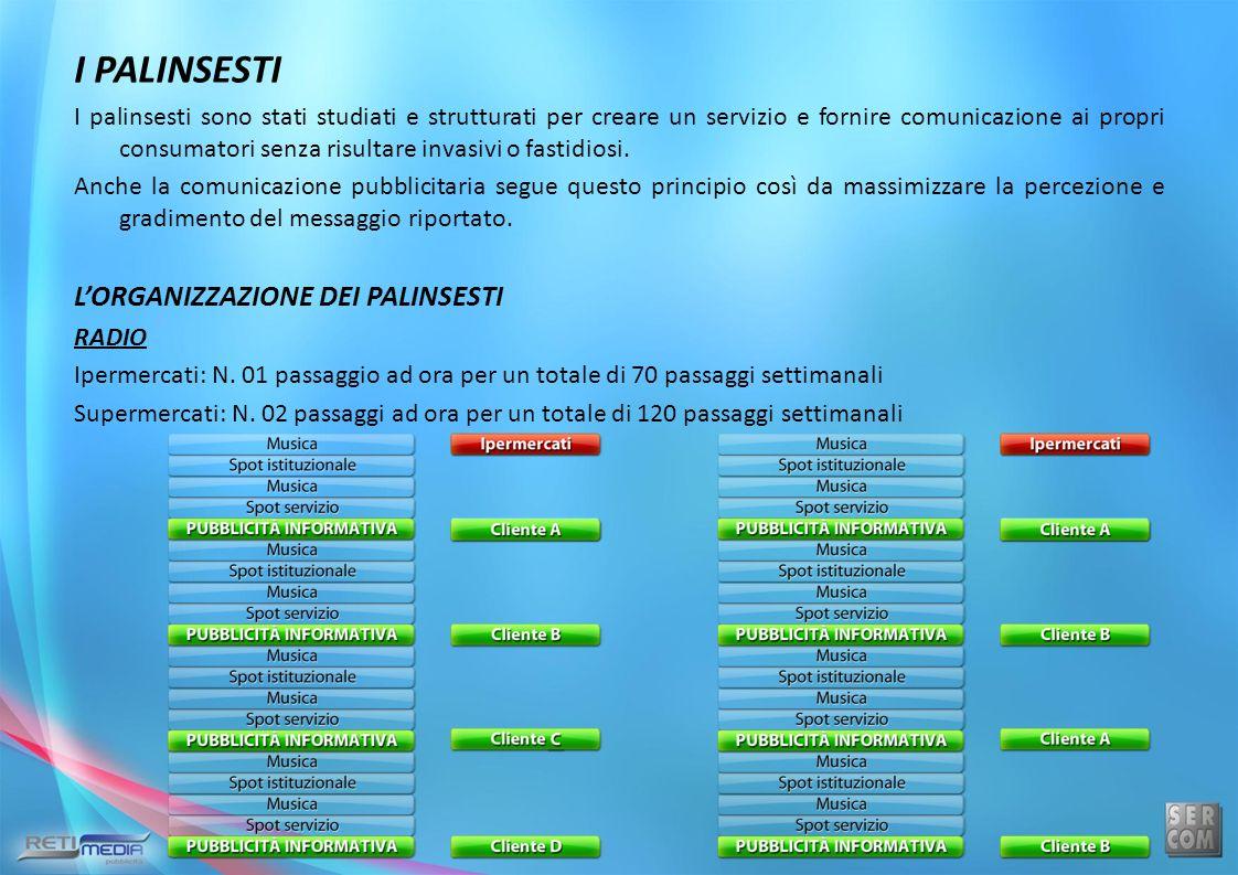 AUDIOVIDEO Sincro Ipermercati N.