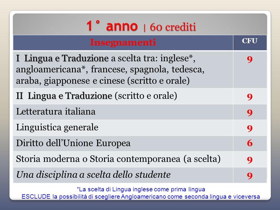 1° anno | 60 crediti Insegnamenti CFU I Lingua e Traduzione I Lingua e Traduzione a scelta tra: inglese*, angloamericana*, francese, spagnola, tedesca