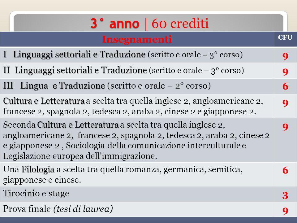 3° anno 3° anno | 60 crediti Insegnamenti CFU I Linguaggi settoriali e Traduzione I Linguaggi settoriali e Traduzione (scritto e orale – 3° corso) 9 I