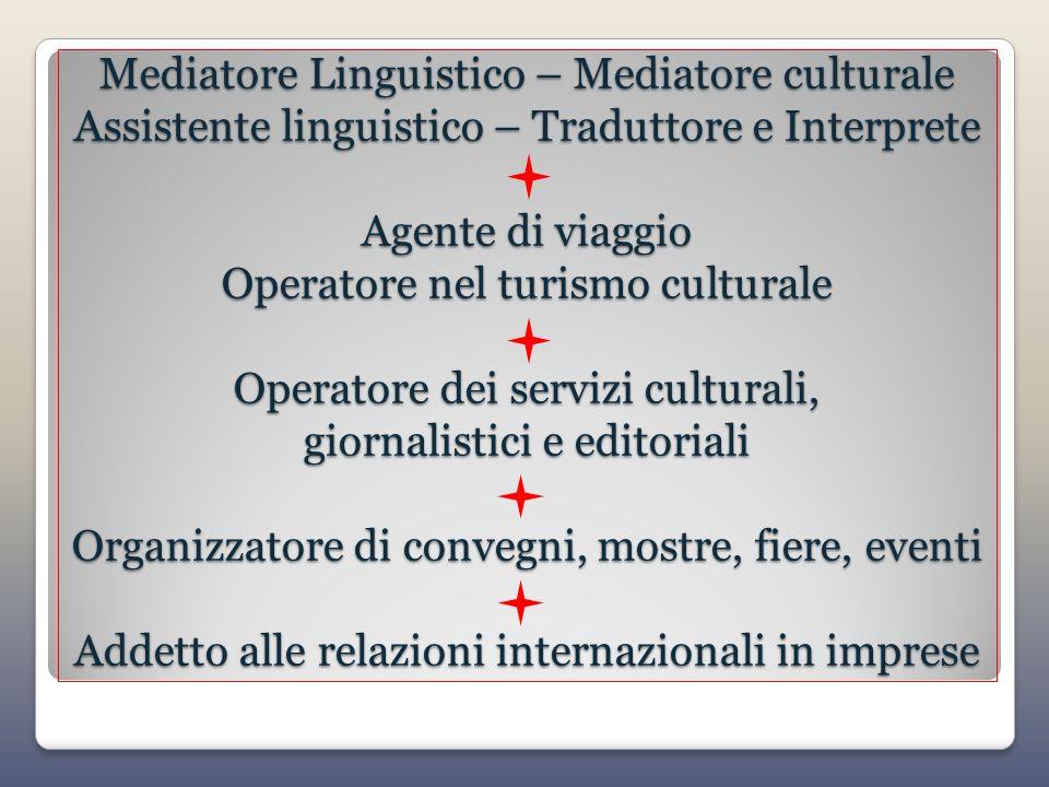 Mediatore Linguistico – Mediatore culturale Assistente linguistico – Traduttore e Interprete Agente di viaggio Operatore nel turismo culturale Operato