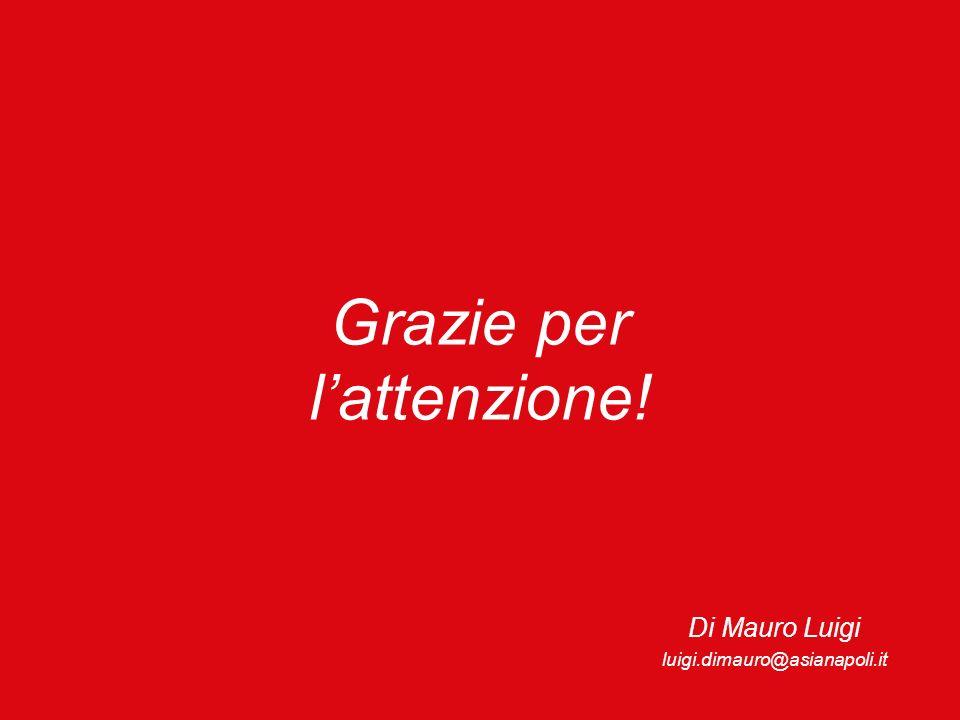 Grazie per lattenzione! Di Mauro Luigi luigi.dimauro@asianapoli.it