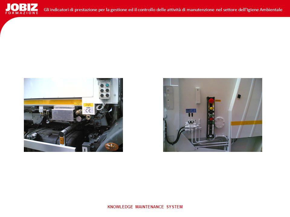 Gli indicatori di prestazione per la gestione ed il controllo delle attività di manutenzione nel settore dell'Igiene Ambientale KNOWLEDGE MAINTENANCE