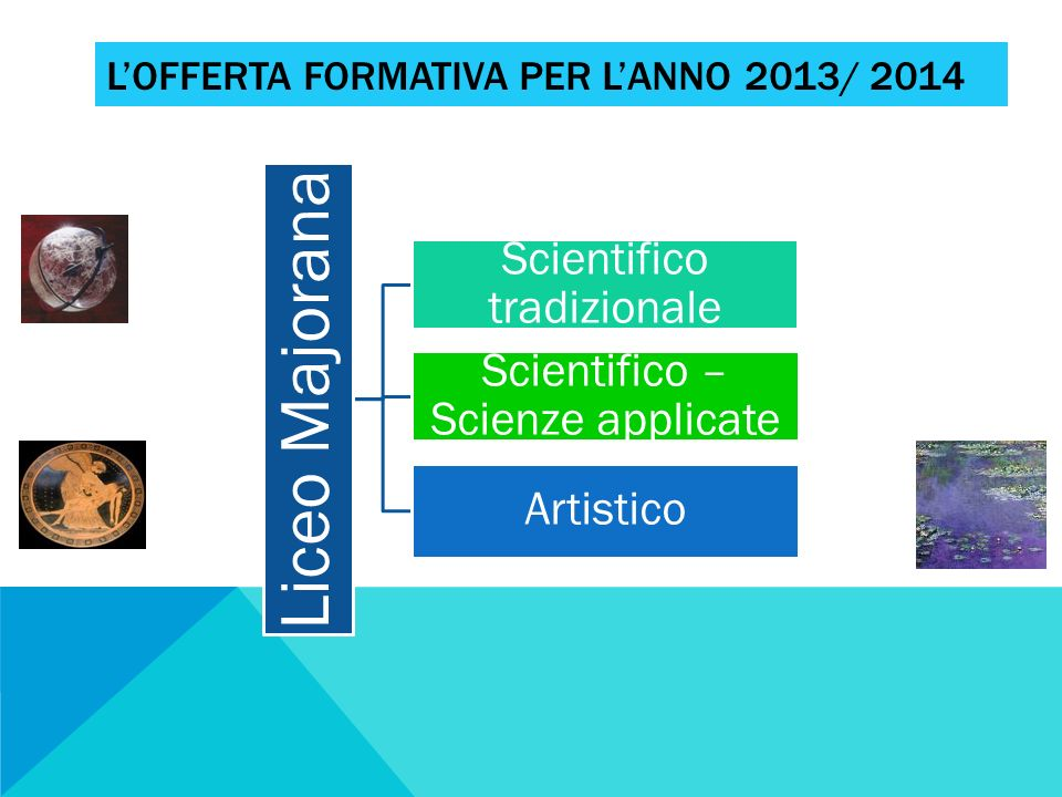 LOFFERTA FORMATIVA PER LANNO 2013/ 2014 Liceo Majorana Scientifico tradizionale Scientifico – Scienze applicate Artistico