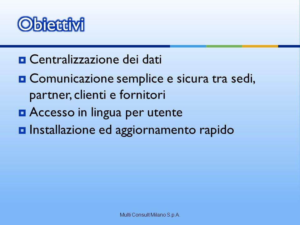 Centralizzazione dei dati Comunicazione semplice e sicura tra sedi, partner, clienti e fornitori Accesso in lingua per utente Installazione ed aggiornamento rapido Multi Consult Milano S.p.A.