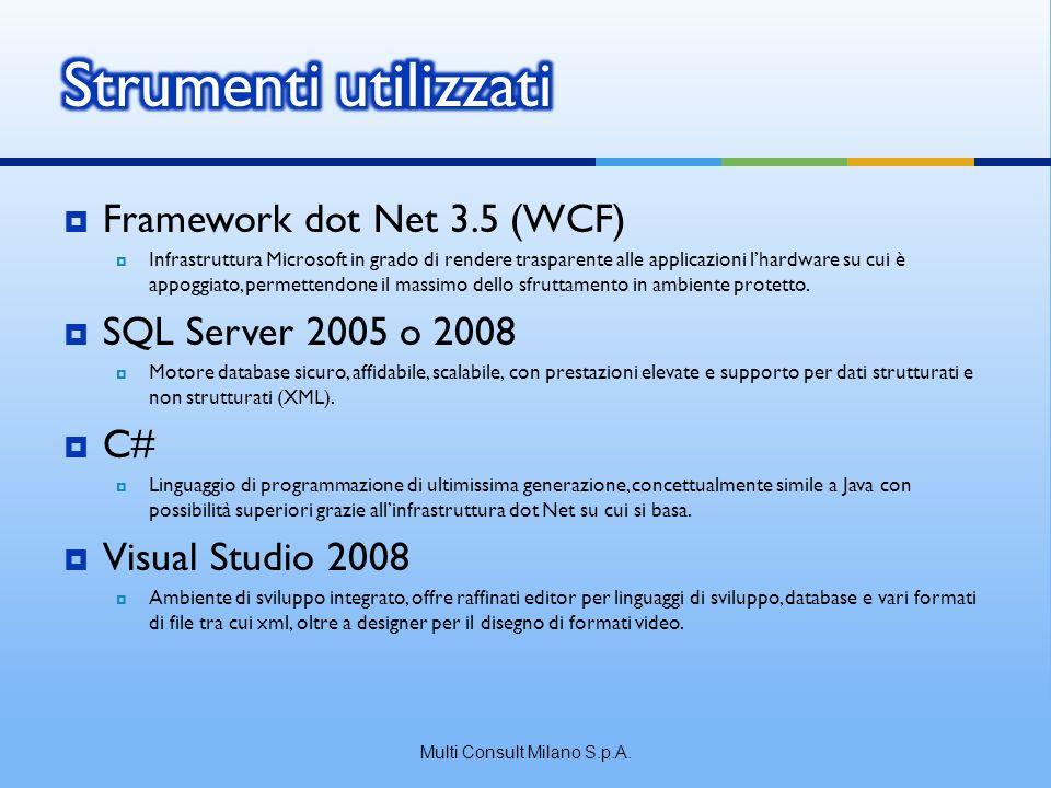 Framework dot Net 3.5 (WCF) Infrastruttura Microsoft in grado di rendere trasparente alle applicazioni lhardware su cui è appoggiato, permettendone il massimo dello sfruttamento in ambiente protetto.