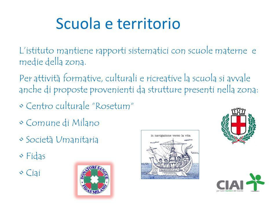 Scuola e territorio Listituto mantiene rapporti sistematici con scuole materne e medie della zona. Per attività formative, culturali e ricreative la s