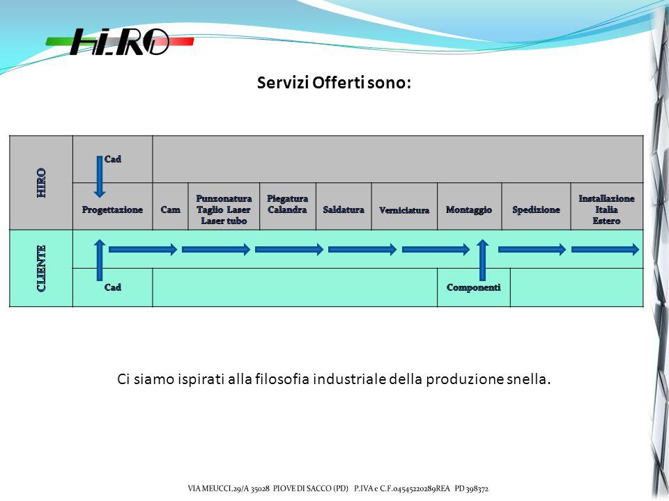 Servizi Offerti sono: Ci siamo ispirati alla filosofia industriale della produzione snella.