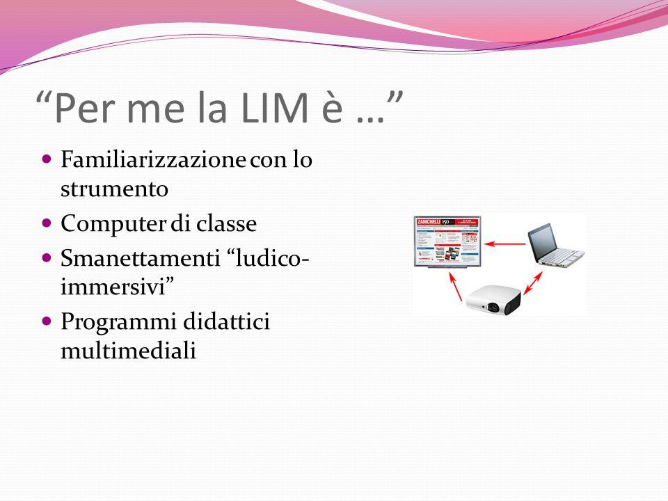 Per me la LIM è … Familiarizzazione con lo strumento Computer di classe Smanettamenti ludico- immersivi Programmi didattici multimediali