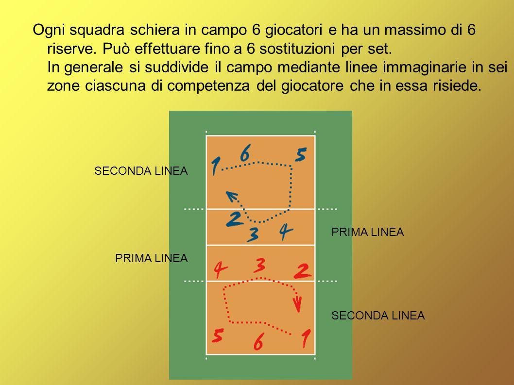 Ogni squadra schiera in campo 6 giocatori e ha un massimo di 6 riserve. Può effettuare fino a 6 sostituzioni per set. In generale si suddivide il camp