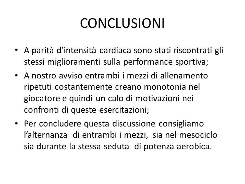 CONCLUSIONI A parità dintensità cardiaca sono stati riscontrati gli stessi miglioramenti sulla performance sportiva; A nostro avviso entrambi i mezzi