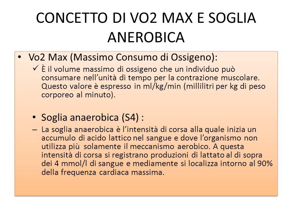 CONCETTO DI VO2 MAX E SOGLIA ANEROBICA Vo2 Max (Massimo Consumo di Ossigeno): È il volume massimo di ossigeno che un individuo può consumare nellunità