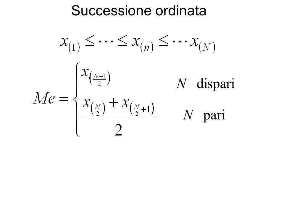 Distribuzione di frequenza (carattere discreto) 1 1 1 0 1 2 3 0.20 0.30 0.20 0.10 0.20 0.70 0.90 1