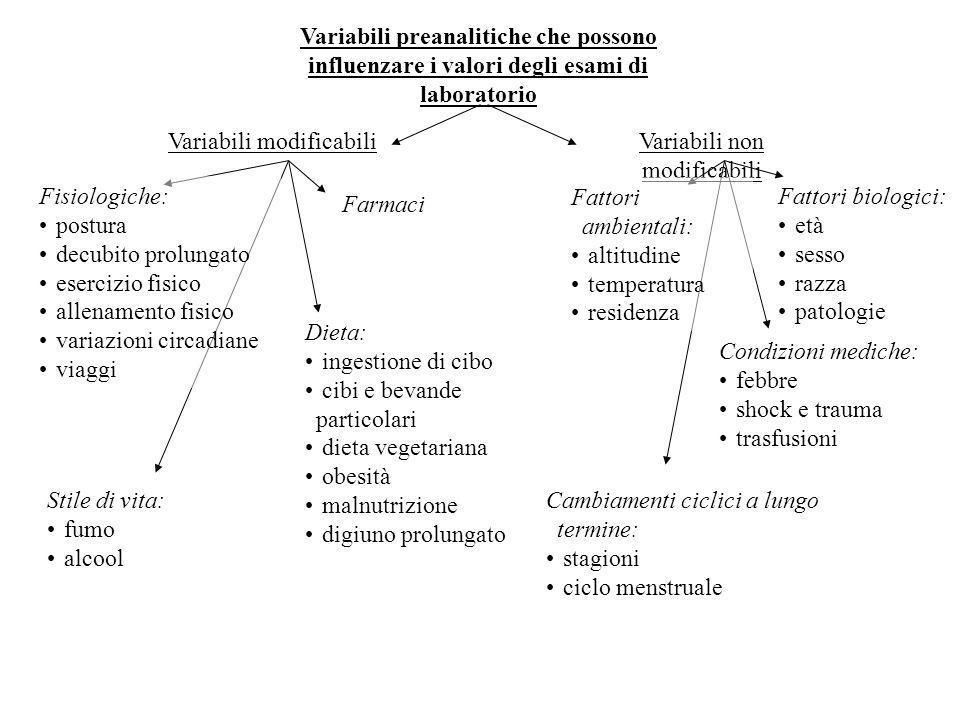Variabili preanalitiche che possono influenzare i valori degli esami di laboratorio Variabili modificabili Stile di vita: fumo alcool Farmaci Variabil