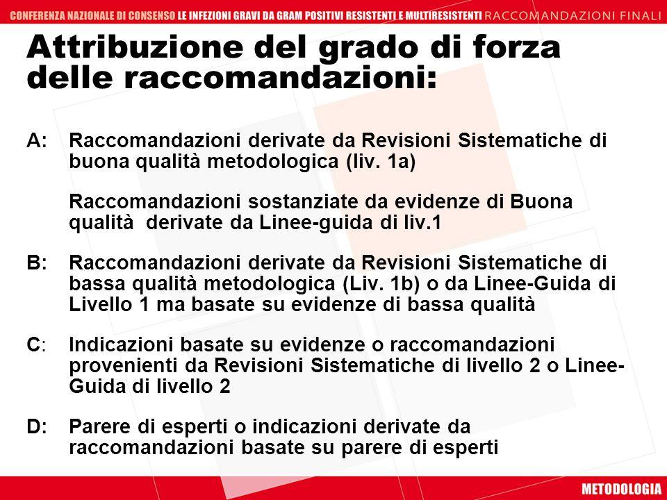 Attribuzione del grado di forza delle raccomandazioni: A:Raccomandazioni derivate da Revisioni Sistematiche di buona qualità metodologica (liv. 1a) Ra