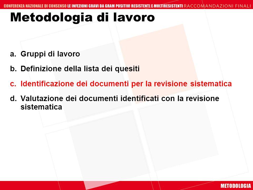 Metodologia di lavoro a. a.Gruppi di lavoro b. b.Definizione della lista dei quesiti c. c.Identificazione dei documenti per la revisione sistematica d