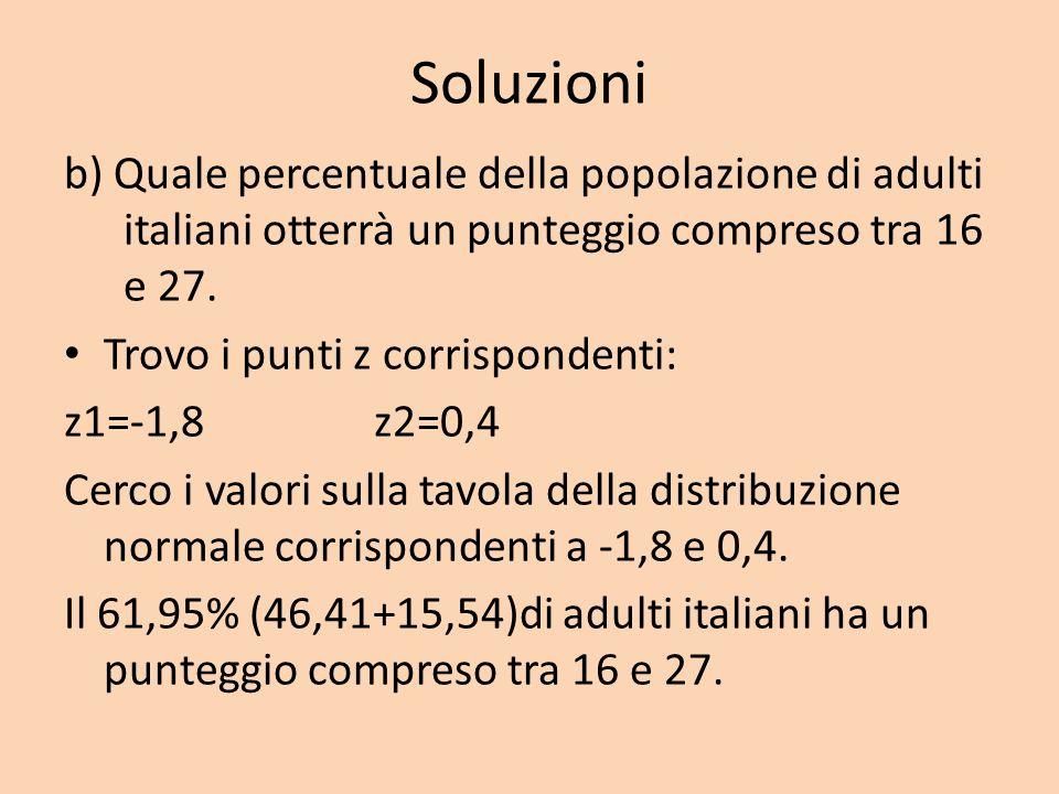 Soluzioni b) Quale percentuale della popolazione di adulti italiani otterrà un punteggio compreso tra 16 e 27. Trovo i punti z corrispondenti: z1=-1,8