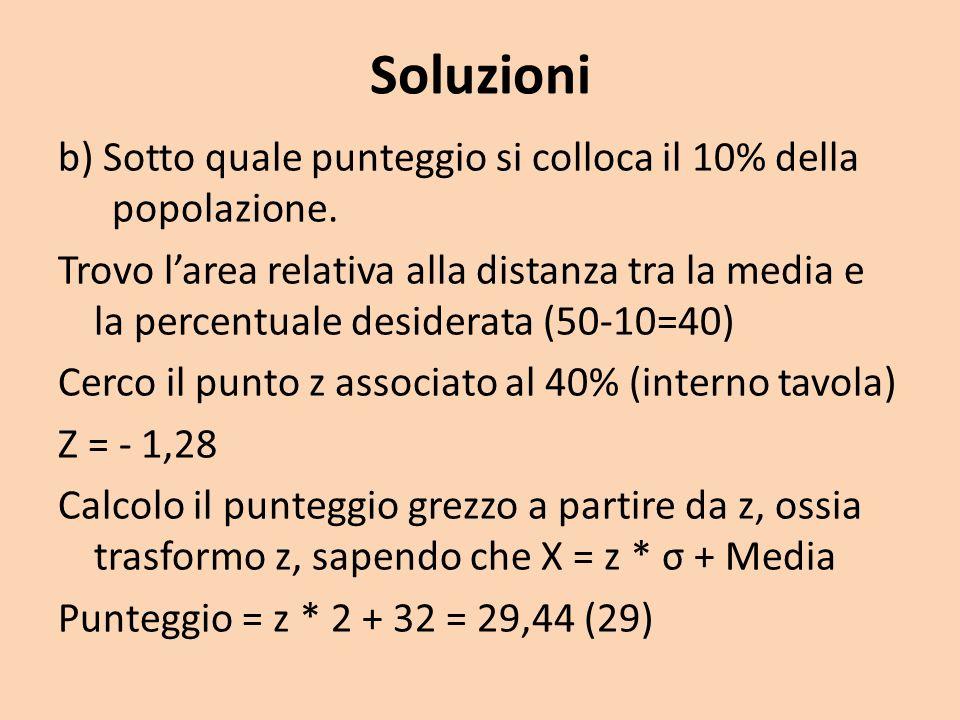 Soluzioni b) Sotto quale punteggio si colloca il 10% della popolazione. Trovo larea relativa alla distanza tra la media e la percentuale desiderata (5
