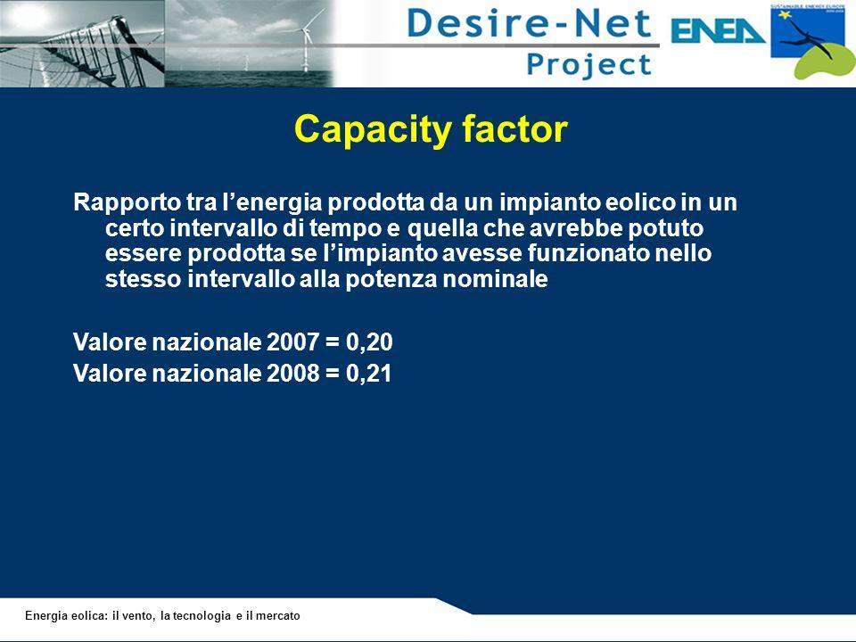 Energia eolica: il vento, la tecnologia e il mercato Capacity factor Rapporto tra lenergia prodotta da un impianto eolico in un certo intervallo di te