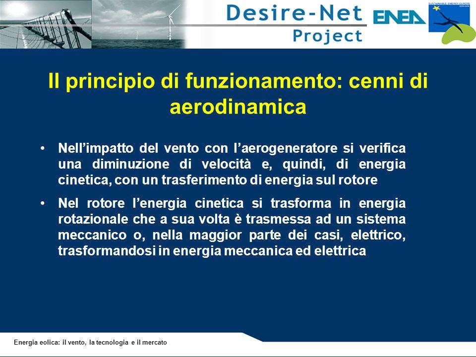 Energia eolica: il vento, la tecnologia e il mercato Il principio di funzionamento: cenni di aerodinamica Nellimpatto del vento con laerogeneratore si