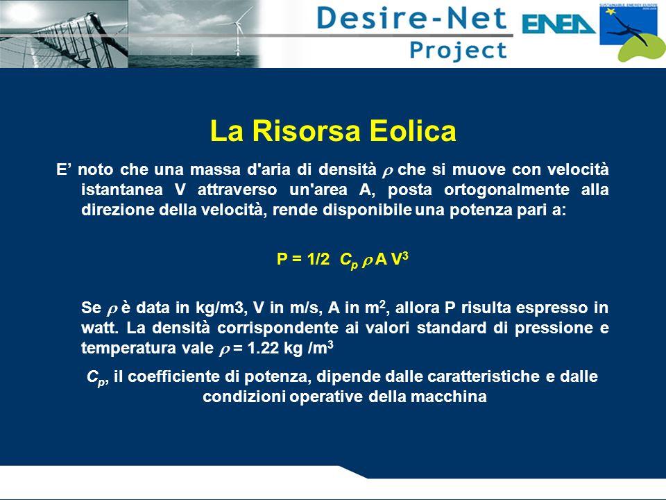 La Risorsa Eolica E noto che una massa d'aria di densità che si muove con velocità istantanea V attraverso un'area A, posta ortogonalmente alla direzi