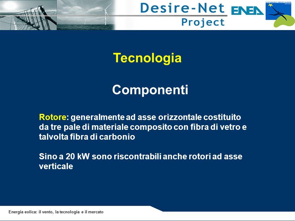 Energia eolica: il vento, la tecnologia e il mercato Tecnologia Componenti Rotore: generalmente ad asse orizzontale costituito da tre pale di material