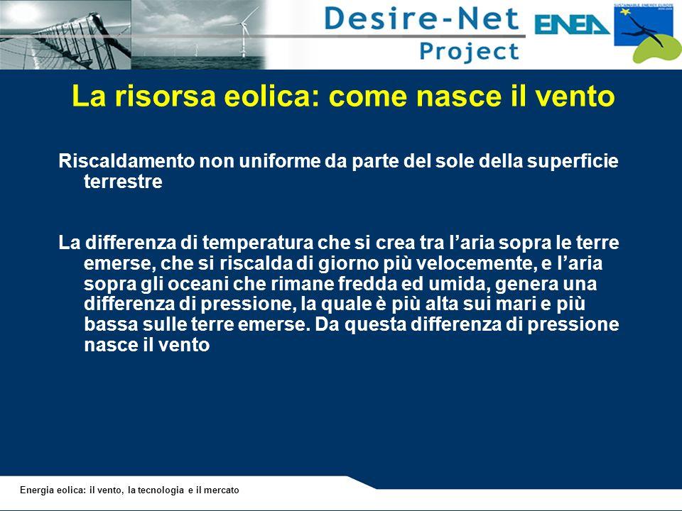 La risorsa eolica: come nasce il vento Riscaldamento non uniforme da parte del sole della superficie terrestre La differenza di temperatura che si cre