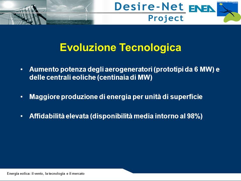Energia eolica: il vento, la tecnologia e il mercato Evoluzione Tecnologica Aumento potenza degli aerogeneratori (prototipi da 6 MW) e delle centrali