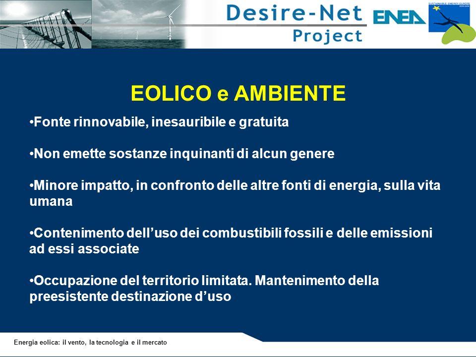Energia eolica: il vento, la tecnologia e il mercato EOLICO e AMBIENTE Fonte rinnovabile, inesauribile e gratuita Non emette sostanze inquinanti di al