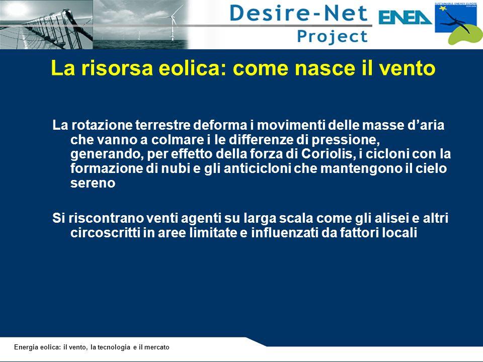 Energia eolica: il vento, la tecnologia e il mercato La risorsa eolica: come nasce il vento La rotazione terrestre deforma i movimenti delle masse dar
