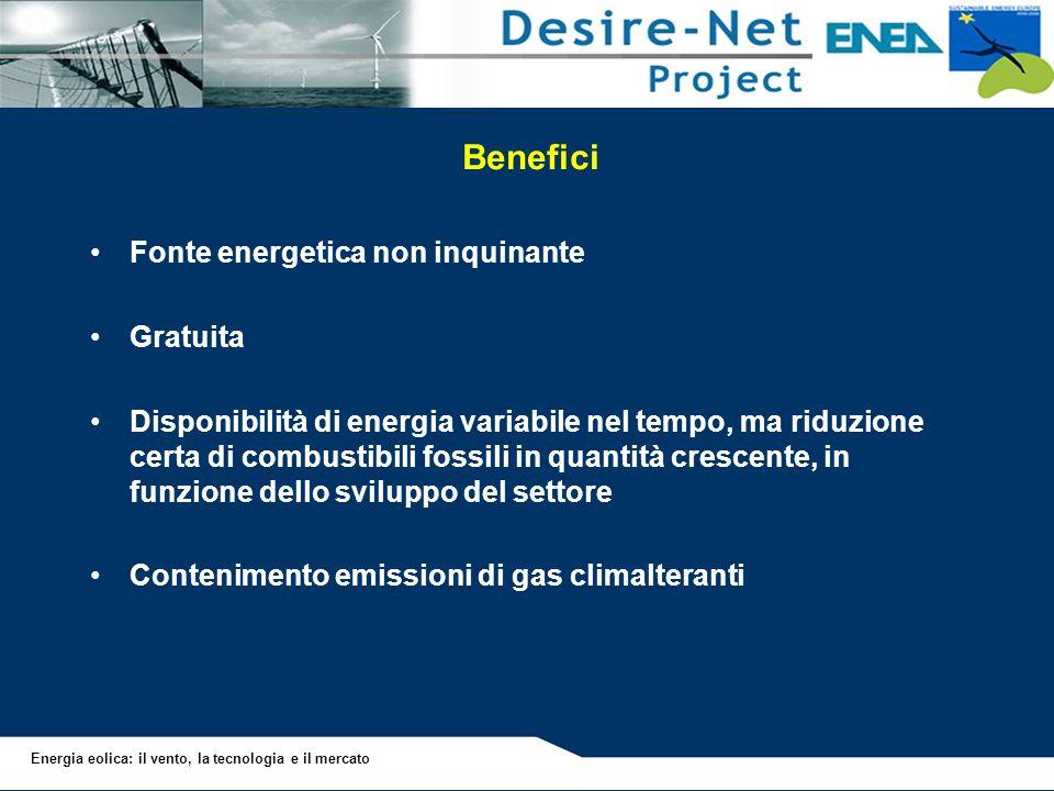 Energia eolica: il vento, la tecnologia e il mercato Fonte energetica non inquinante Gratuita Disponibilità di energia variabile nel tempo, ma riduzio