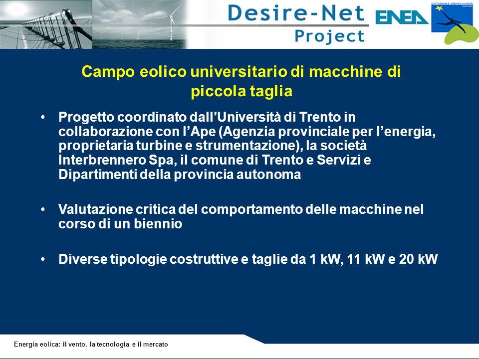 Energia eolica: il vento, la tecnologia e il mercato Campo eolico universitario di macchine di piccola taglia Progetto coordinato dallUniversità di Tr