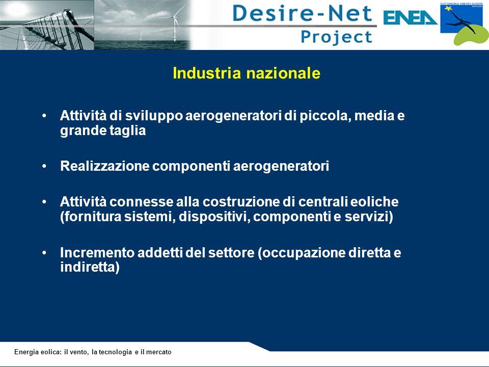 Energia eolica: il vento, la tecnologia e il mercato Industria nazionale Attività di sviluppo aerogeneratori di piccola, media e grande taglia Realizz