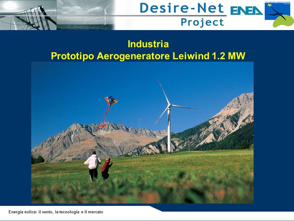 Energia eolica: il vento, la tecnologia e il mercato Industria Prototipo Aerogeneratore Leiwind 1.2 MW
