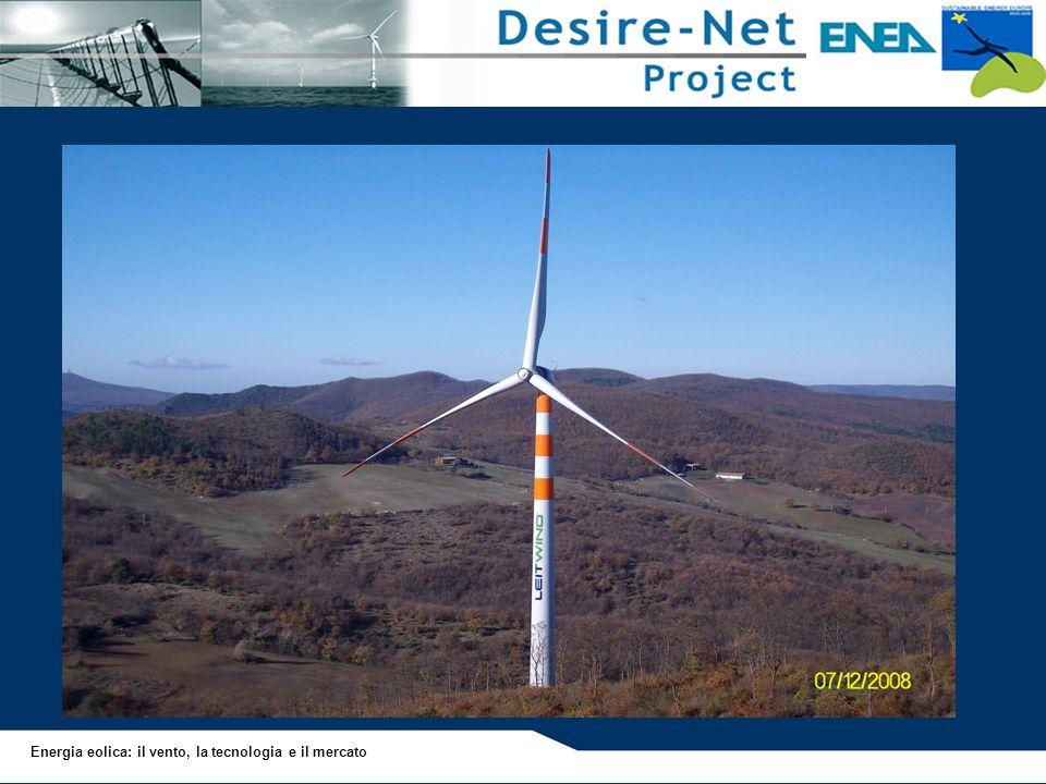 Energia eolica: il vento, la tecnologia e il mercato
