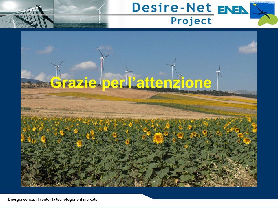 Energia eolica: il vento, la tecnologia e il mercato Grazie per lattenzione
