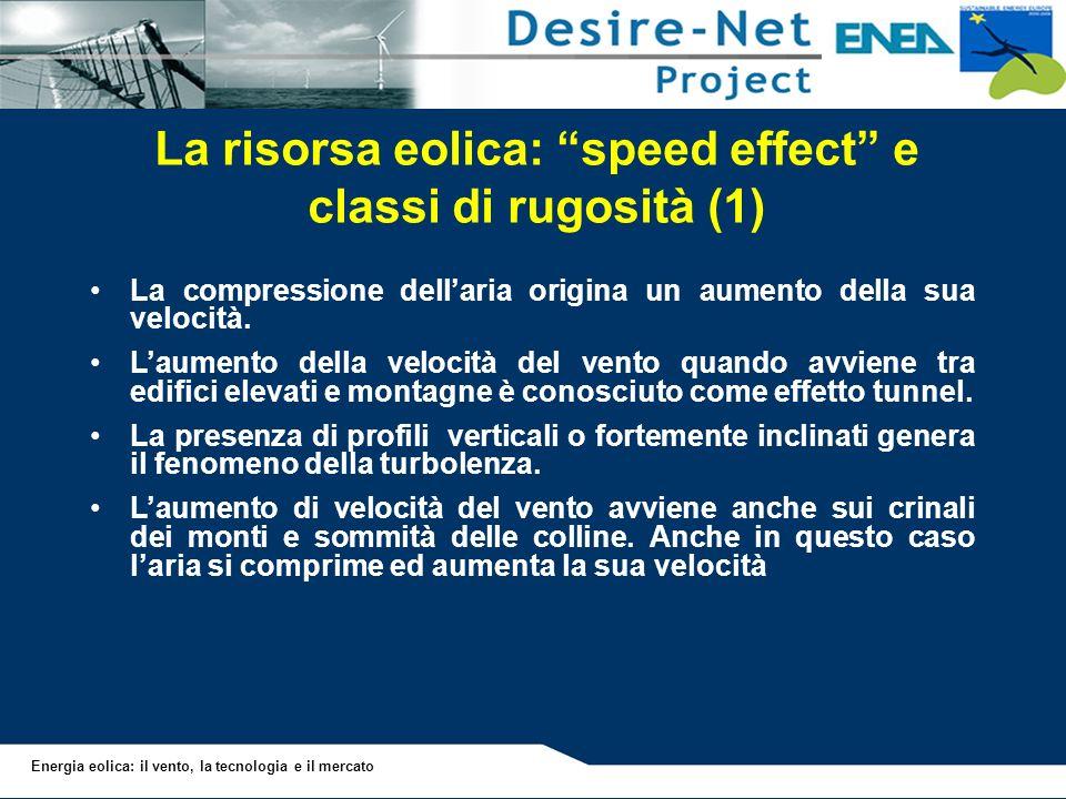 Energia eolica: il vento, la tecnologia e il mercato La risorsa eolica: speed effect e classi di rugosità (1) La compressione dellaria origina un aume