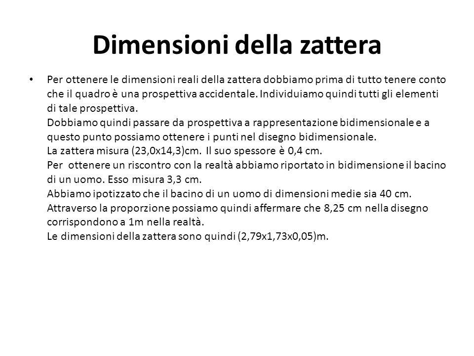 Dimensioni della zattera Per ottenere le dimensioni reali della zattera dobbiamo prima di tutto tenere conto che il quadro è una prospettiva accidenta