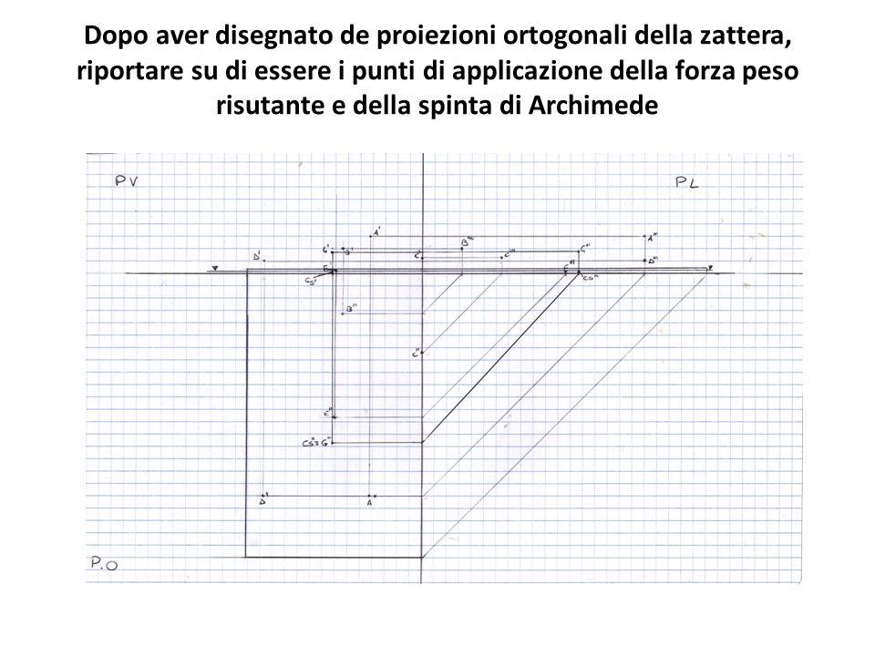 Dopo aver disegnato de proiezioni ortogonali della zattera, riportare su di essere i punti di applicazione della forza peso risutante e della spinta d