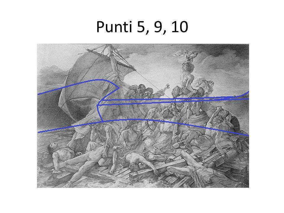 Determinazione della risultante della forza peso e della spinta di Archimede SA = ϱ H20 V immerso g = 1030 (0,09-0,05)(2,79 1,73) 9,8 = 1948,83 N P = m g = (masse di ogni gruppo) g =(560 + 350 + 70 + 448,35 + 171,75) 9,8 = 15680,98 N Come possiamo constatare la forza peso è notevolmente maggiore della Spinta di Archimede.