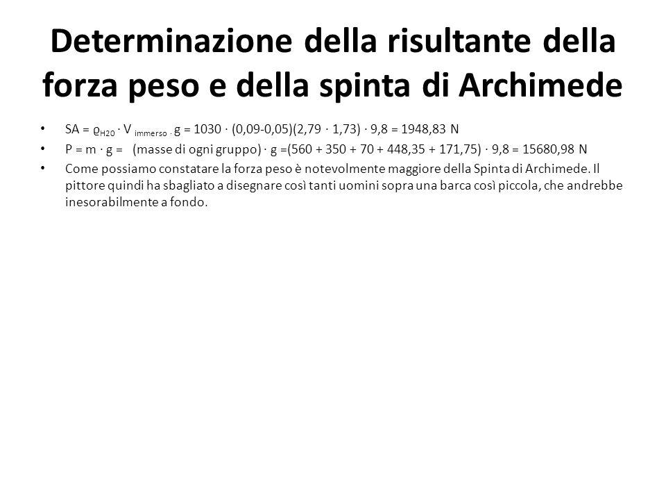 Determinazione della risultante della forza peso e della spinta di Archimede SA = ϱ H20 V immerso g = 1030 (0,09-0,05)(2,79 1,73) 9,8 = 1948,83 N P =
