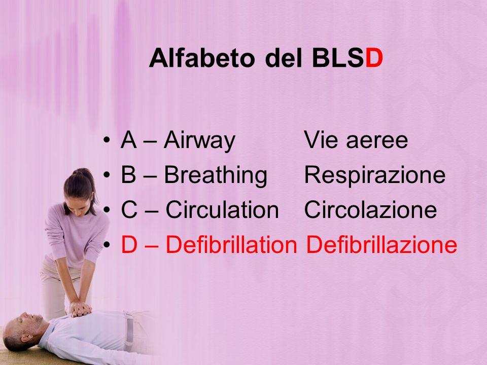 Alfabeto del BLSD A – Airway Vie aeree B – Breathing Respirazione C – Circulation Circolazione D – Defibrillation Defibrillazione