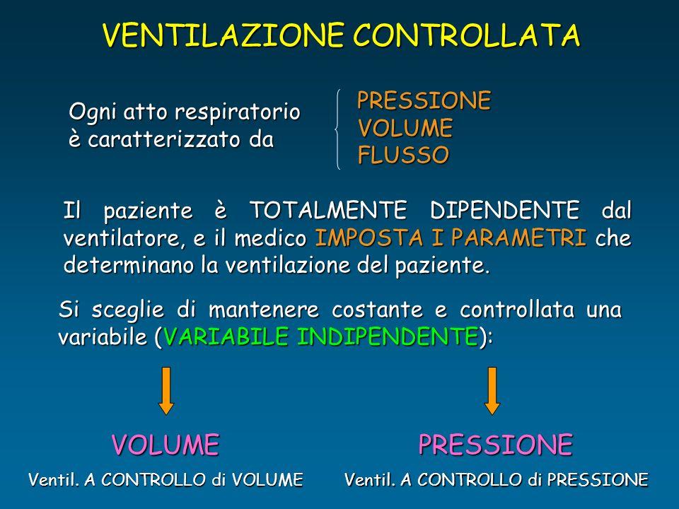 VENTILAZIONE CONTROLLATA Ogni atto respiratorio è caratterizzato da Si sceglie di mantenere costante e controllata una variabile (VARIABILE INDIPENDEN