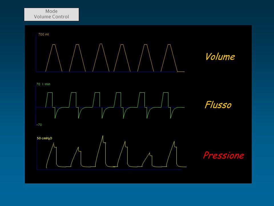 -70 70 l/min 700 ml Mode Volume ControlVolume Flusso Pressione 50 cmH 2 O