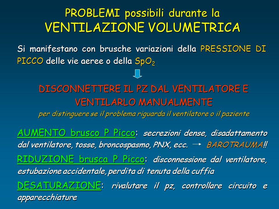 PROBLEMI possibili durante la VENTILAZIONE VOLUMETRICA DISCONNETTERE IL PZ DAL VENTILATORE E VENTILARLO MANUALMENTE per distinguere se il problema rig