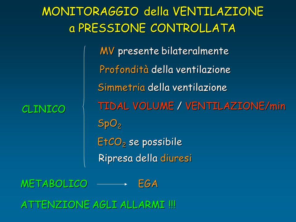 MONITORAGGIO della VENTILAZIONE a PRESSIONE CONTROLLATA CLINICO MV presente bilateralmente Profondità della ventilazione Simmetria della ventilazione